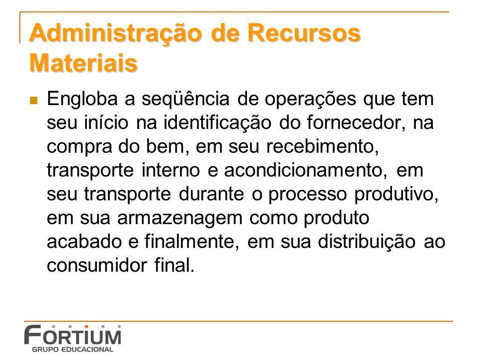 Administração de Recursos Materiais Engloba a seqüência de operações que tem seu início na identificação do fornecedor, na compra do bem, em seu receb