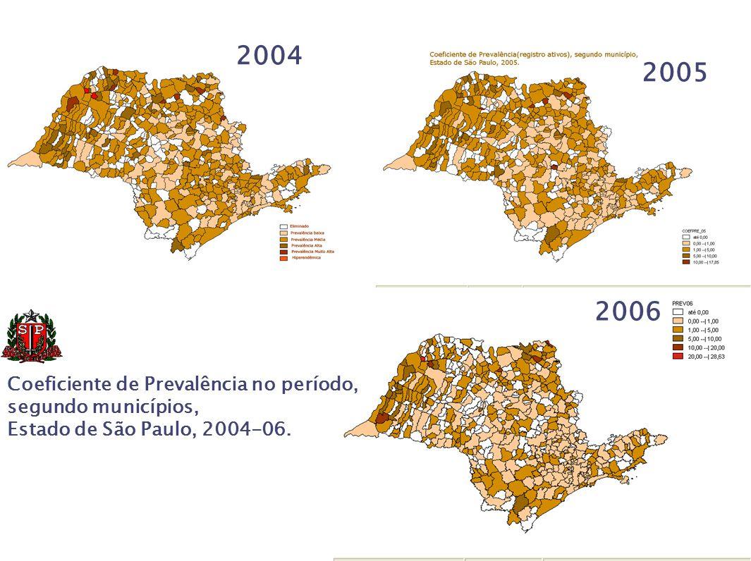 2004 2006 2005 Coeficiente de Prevalência no período, segundo municípios, Estado de São Paulo, 2004-06.