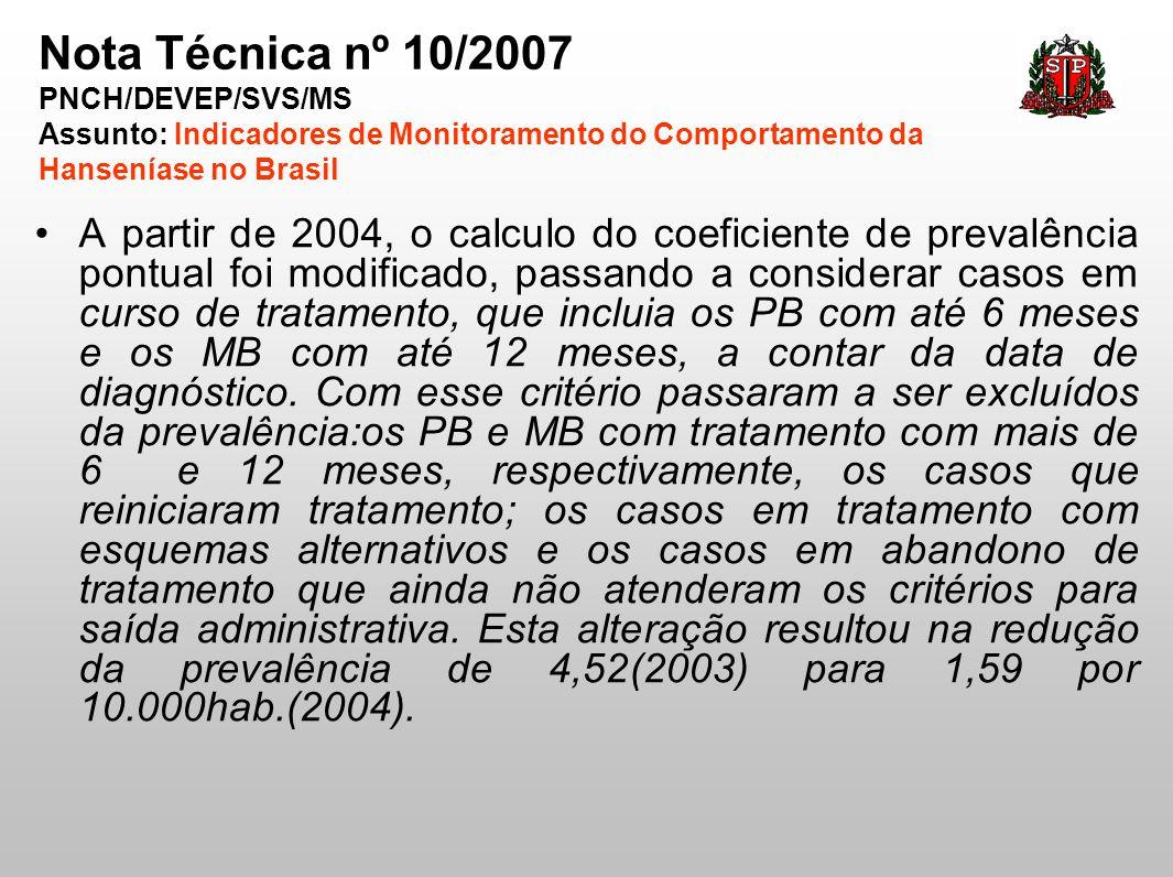 Nota Técnica nº 10/2007 PNCH/DEVEP/SVS/MS Assunto: Indicadores de Monitoramento do Comportamento da Hanseníase no Brasil A partir de 2004, o calculo d