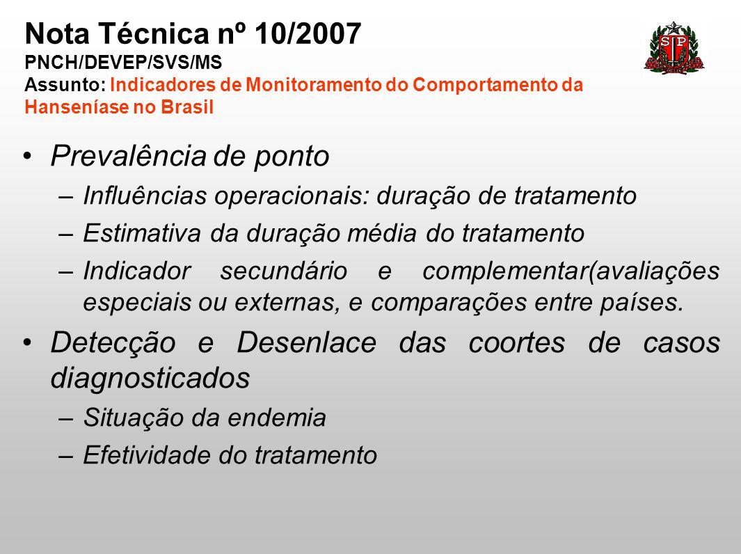 Nota Técnica nº 10/2007 PNCH/DEVEP/SVS/MS Assunto: Indicadores de Monitoramento do Comportamento da Hanseníase no Brasil Prevalência de ponto –Influên