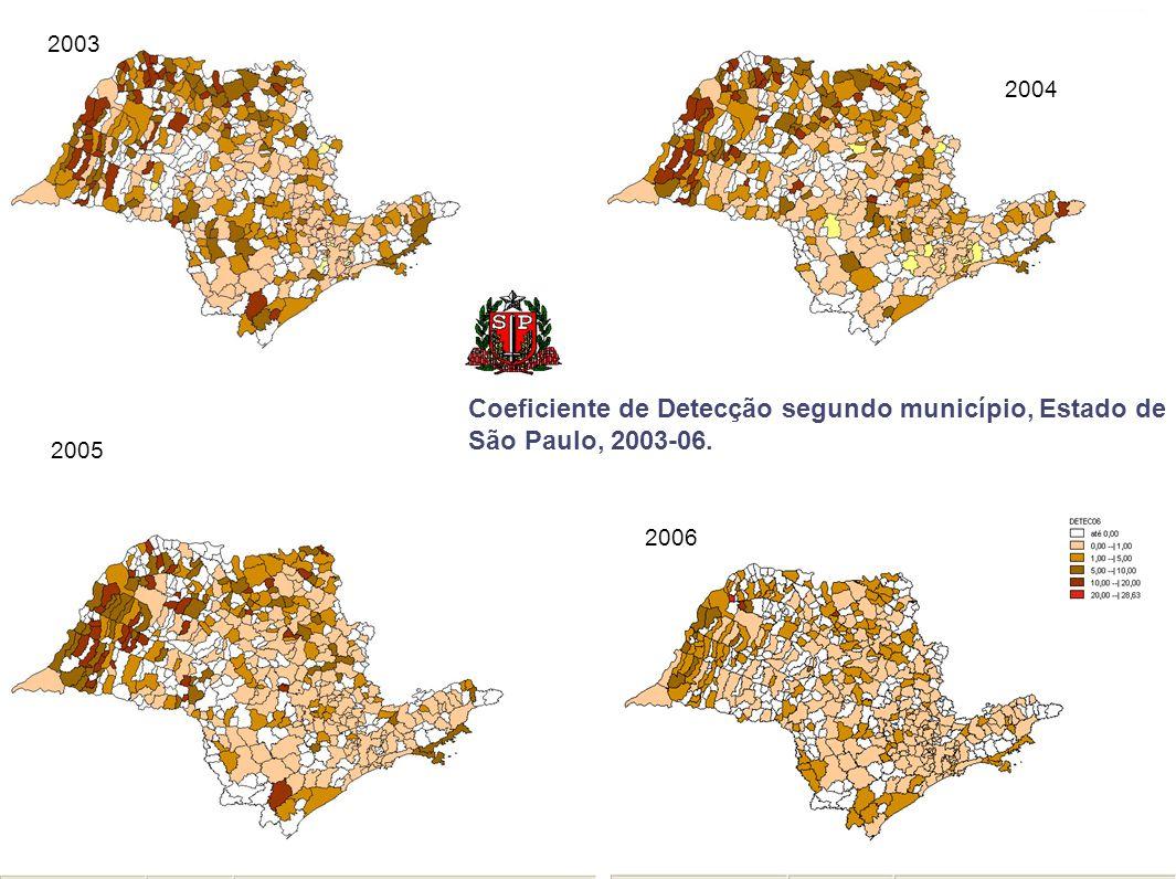 2003 2004 2005 2006 Coeficiente de Detecção segundo município, Estado de São Paulo, 2003-06.