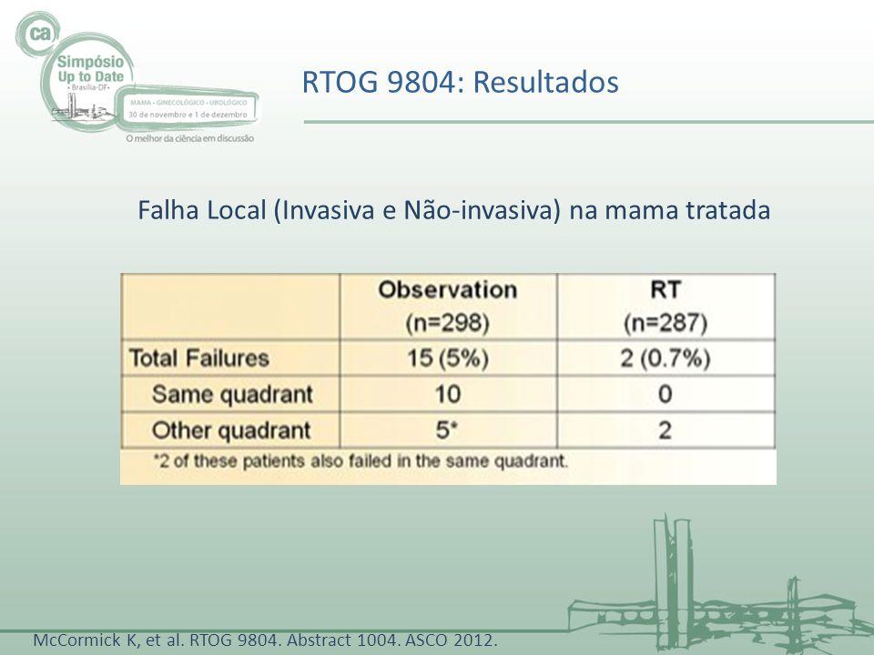 RTOG 9804: Resultados McCormick K, et al. RTOG 9804. Abstract 1004. ASCO 2012. Falha Local (Invasiva e Não-invasiva) na mama tratada