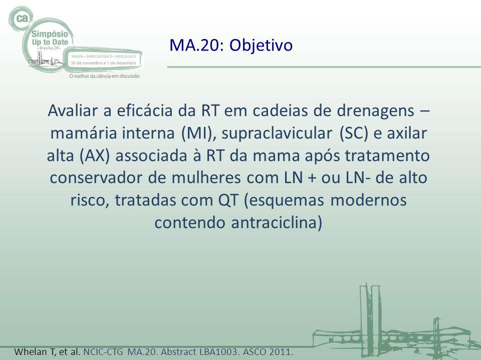 MA.20: Objetivo Avaliar a eficácia da RT em cadeias de drenagens – mamária interna (MI), supraclavicular (SC) e axilar alta (AX) associada à RT da mam