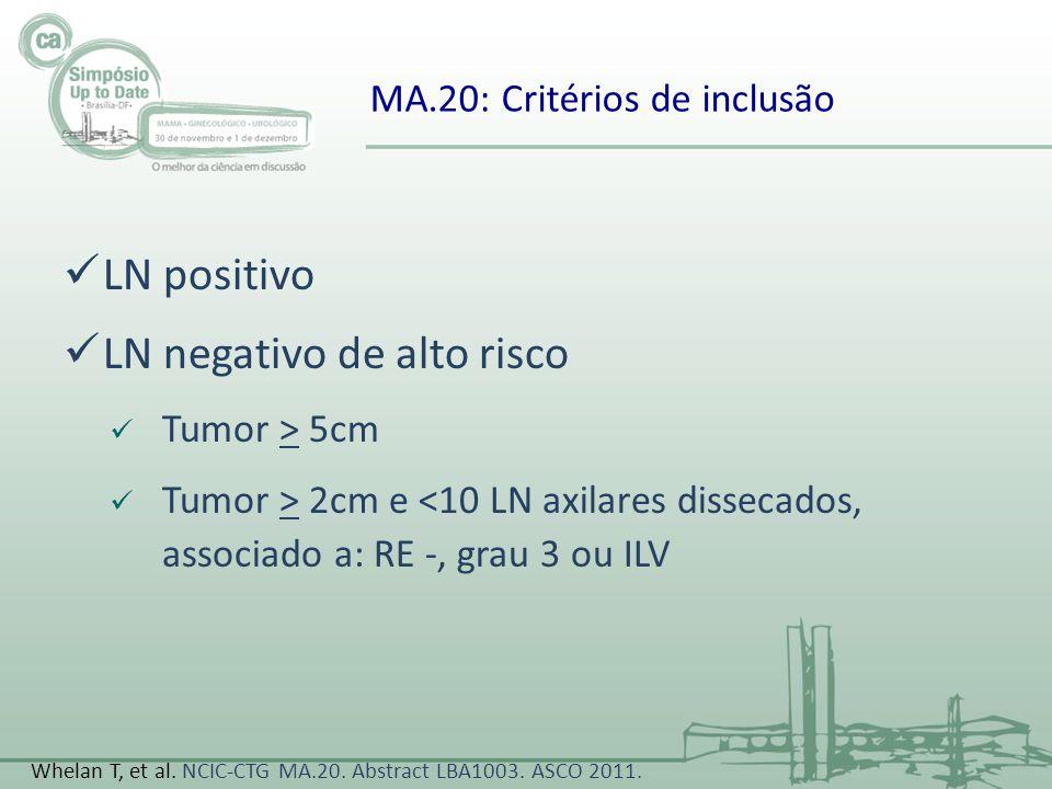 LN positivo LN negativo de alto risco Tumor > 5cm Tumor > 2cm e <10 LN axilares dissecados, associado a: RE -, grau 3 ou ILV MA.20: Critérios de inclu