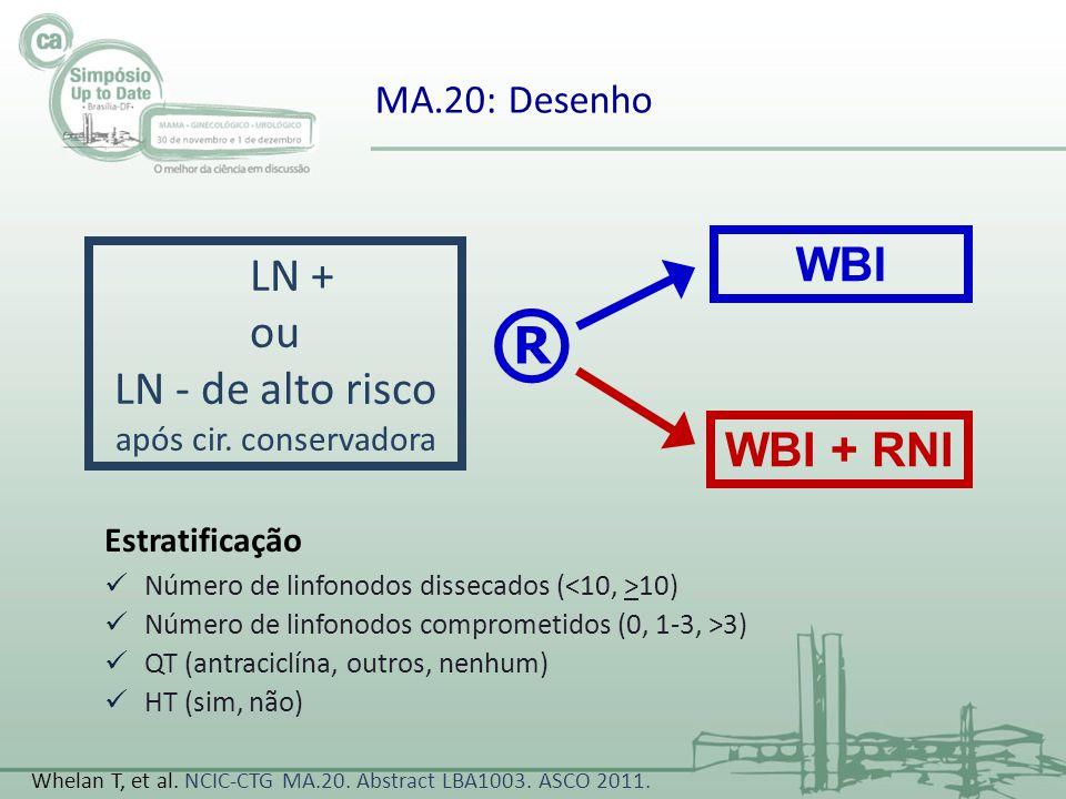 ® Estratificação Número de linfonodos dissecados ( 10) Número de linfonodos comprometidos (0, 1-3, >3) QT (antraciclína, outros, nenhum) HT (sim, não)