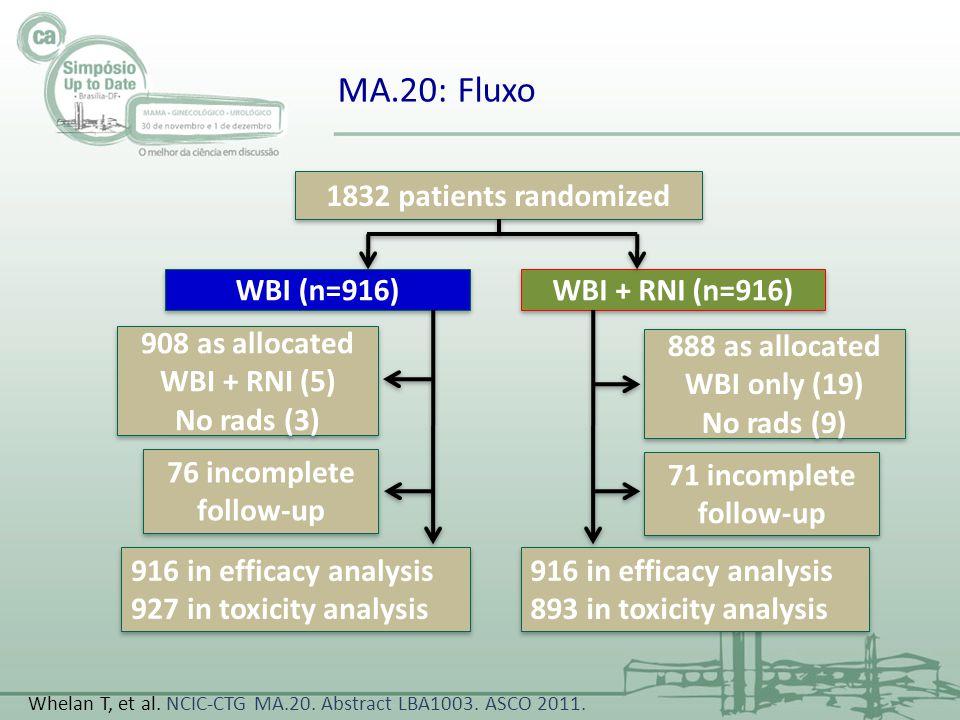 1832 patients randomized WBI (n=916) WBI + RNI (n=916) 908 as allocated WBI + RNI (5) No rads (3) 908 as allocated WBI + RNI (5) No rads (3) 76 incomp