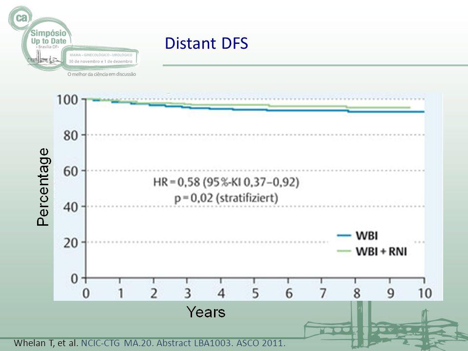 Distant DFS Whelan T, et al. NCIC-CTG MA.20. Abstract LBA1003. ASCO 2011.