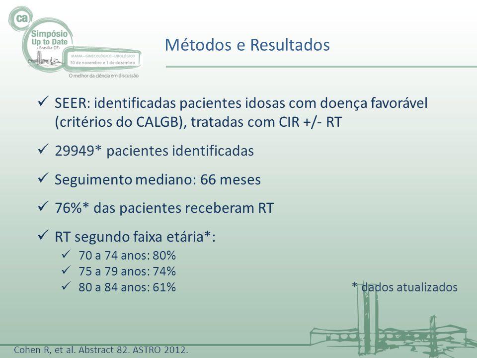 SEER: identificadas pacientes idosas com doença favorável (critérios do CALGB), tratadas com CIR +/- RT 29949* pacientes identificadas Seguimento medi