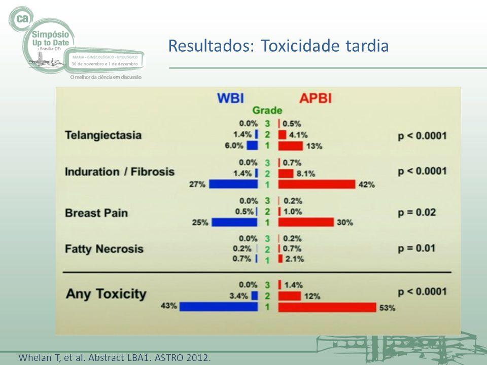 Resultados: Toxicidade tardia