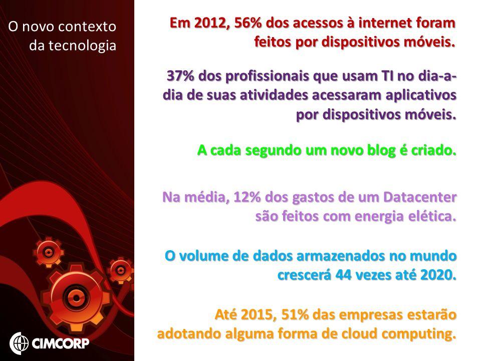 O novo contexto da tecnologia Até 2015, 51% das empresas estarão adotando alguma forma de cloud computing. Em 2012, 56% dos acessos à internet foram f