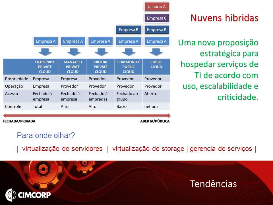 Tendências Nuvens hibridas Uma nova proposição estratégica para hospedar serviços de TI de acordo com uso, escalabilidade e criticidade. Para onde olh