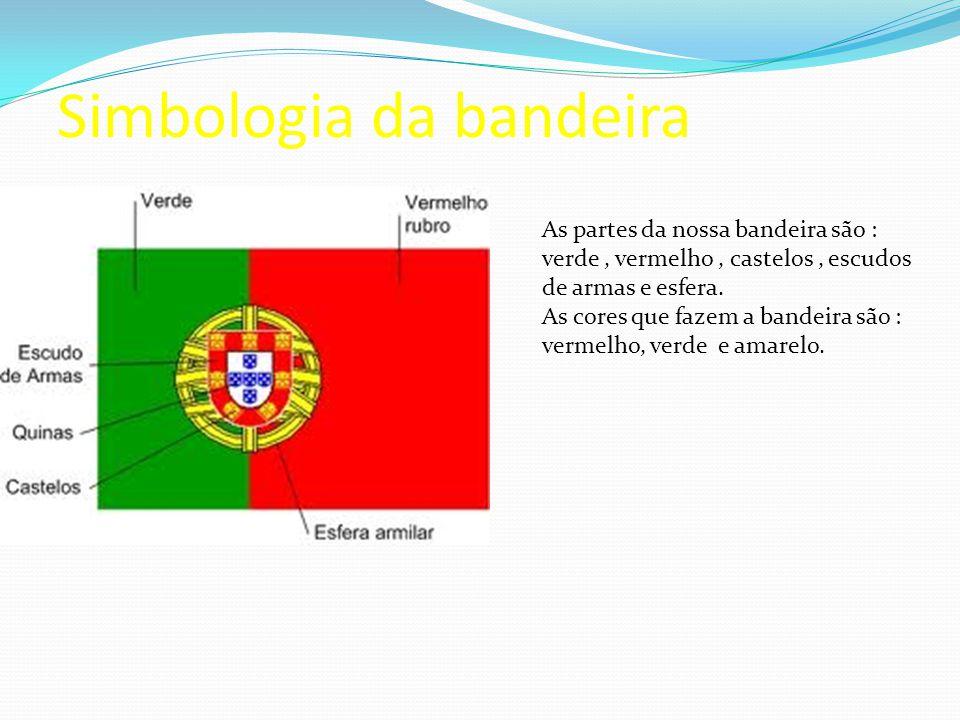 Simbologia da bandeira As partes da nossa bandeira são : verde, vermelho, castelos, escudos de armas e esfera.