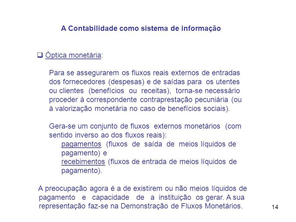 14 A Contabilidade como sistema de informação Óptica monetária: Para se assegurarem os fluxos reais externos de entradas dos fornecedores (despesas) e