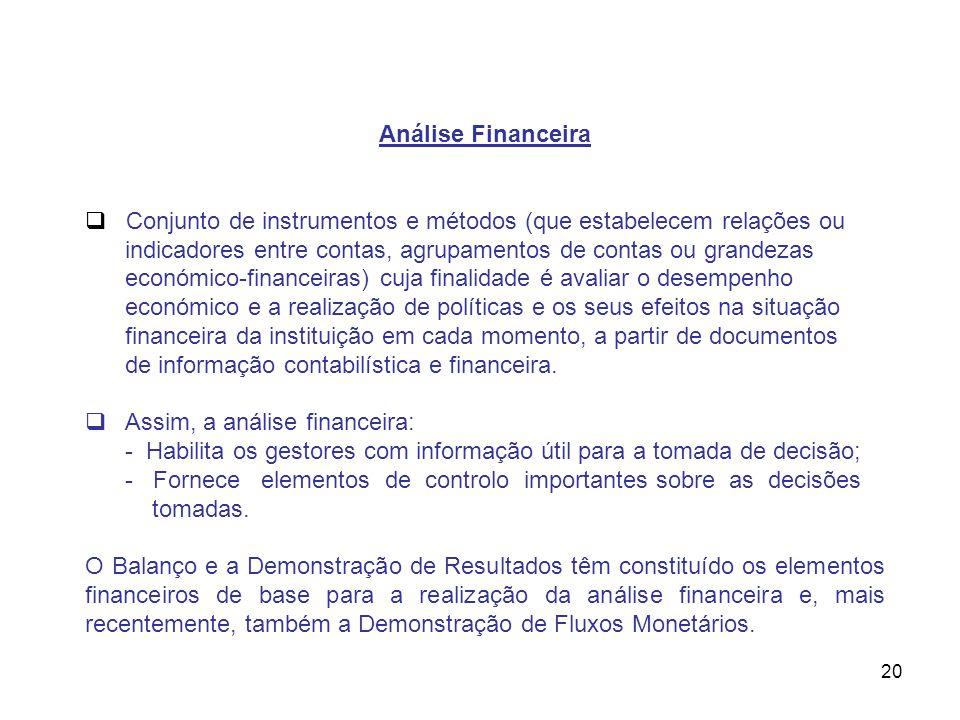 20 Análise Financeira Conjunto de instrumentos e métodos (que estabelecem relações ou indicadores entre contas, agrupamentos de contas ou grandezas ec