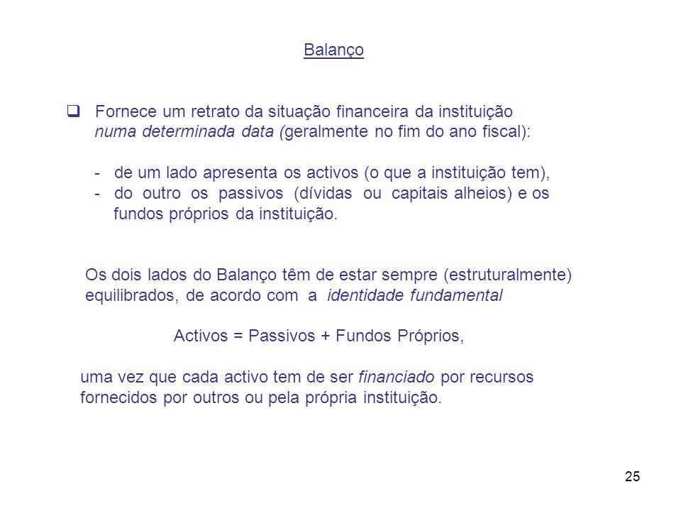 25 Balanço Fornece um retrato da situação financeira da instituição numa determinada data (geralmente no fim do ano fiscal): - de um lado apresenta os