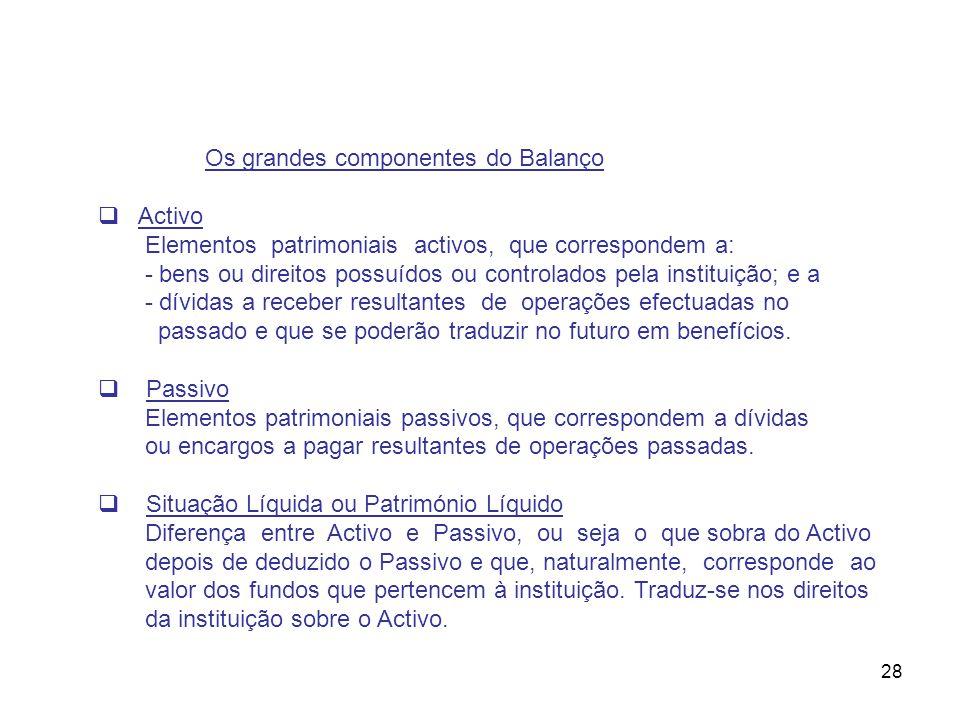 28 Os grandes componentes do Balanço Activo Elementos patrimoniais activos, que correspondem a: - bens ou direitos possuídos ou controlados pela insti