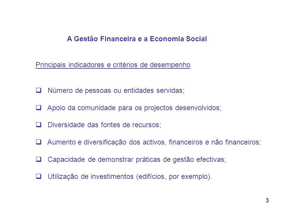3 A Gestão Financeira e a Economia Social Principais indicadores e critérios de desempenho Número de pessoas ou entidades servidas; Apoio da comunidad