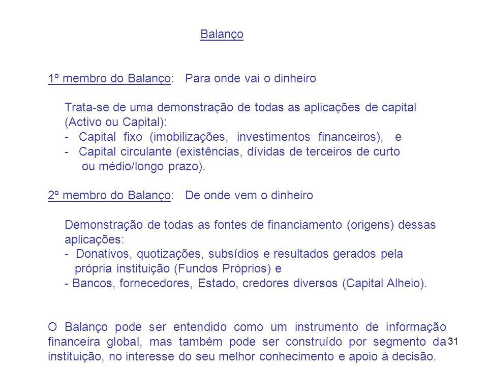 31 Balanço 1º membro do Balanço: Para onde vai o dinheiro Trata-se de uma demonstração de todas as aplicações de capital (Activo ou Capital): - Capita
