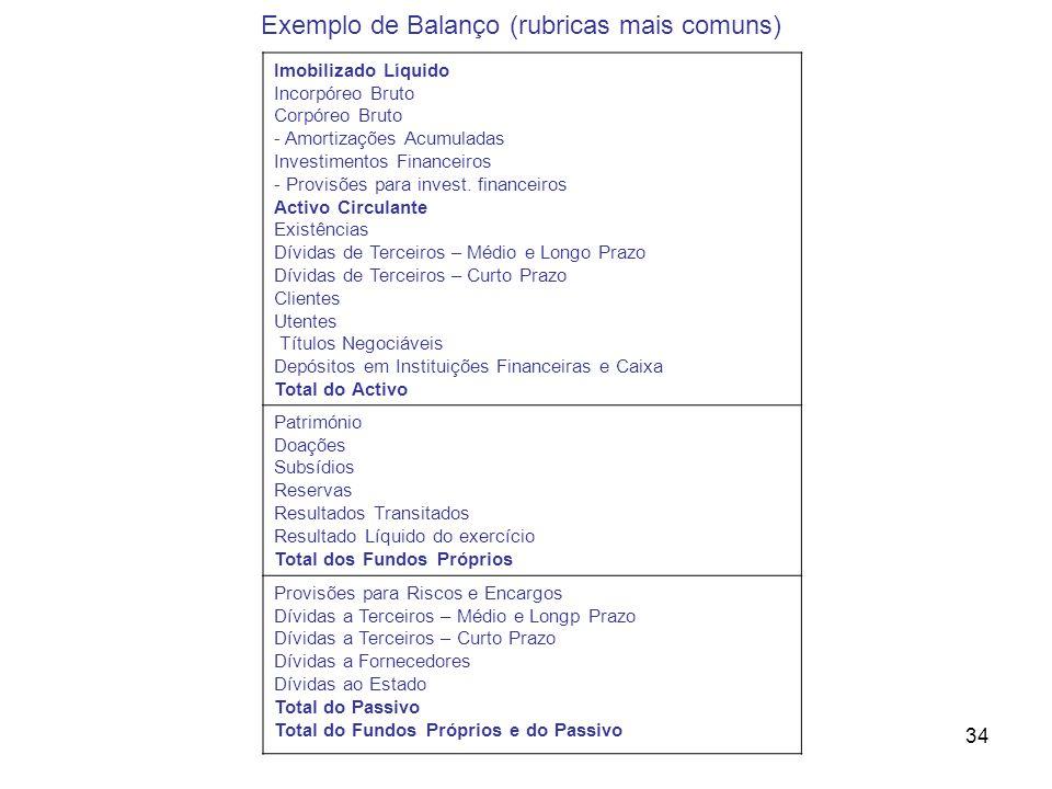 34 Exemplo de Balanço (rubricas mais comuns) Imobilizado Líquido Incorpóreo Bruto Corpóreo Bruto - Amortizações Acumuladas Investimentos Financeiros -