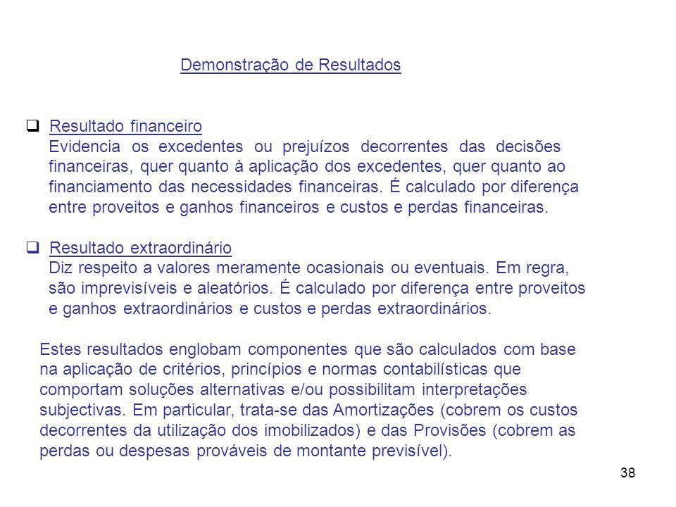 38 Demonstração de Resultados Resultado financeiro Evidencia os excedentes ou prejuízos decorrentes das decisões financeiras, quer quanto à aplicação