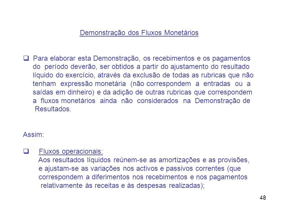 48 Demonstração dos Fluxos Monetários Para elaborar esta Demonstração, os recebimentos e os pagamentos do período deverão, ser obtidos a partir do aju