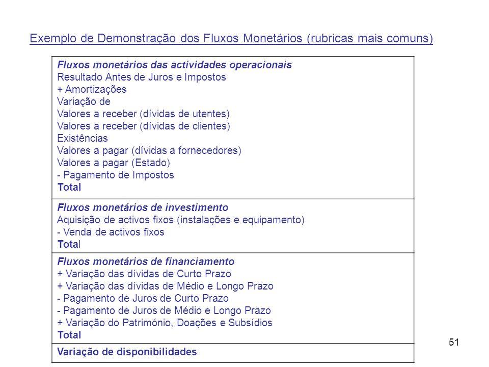 51 Exemplo de Demonstração dos Fluxos Monetários (rubricas mais comuns) Fluxos monetários das actividades operacionais Resultado Antes de Juros e Impo