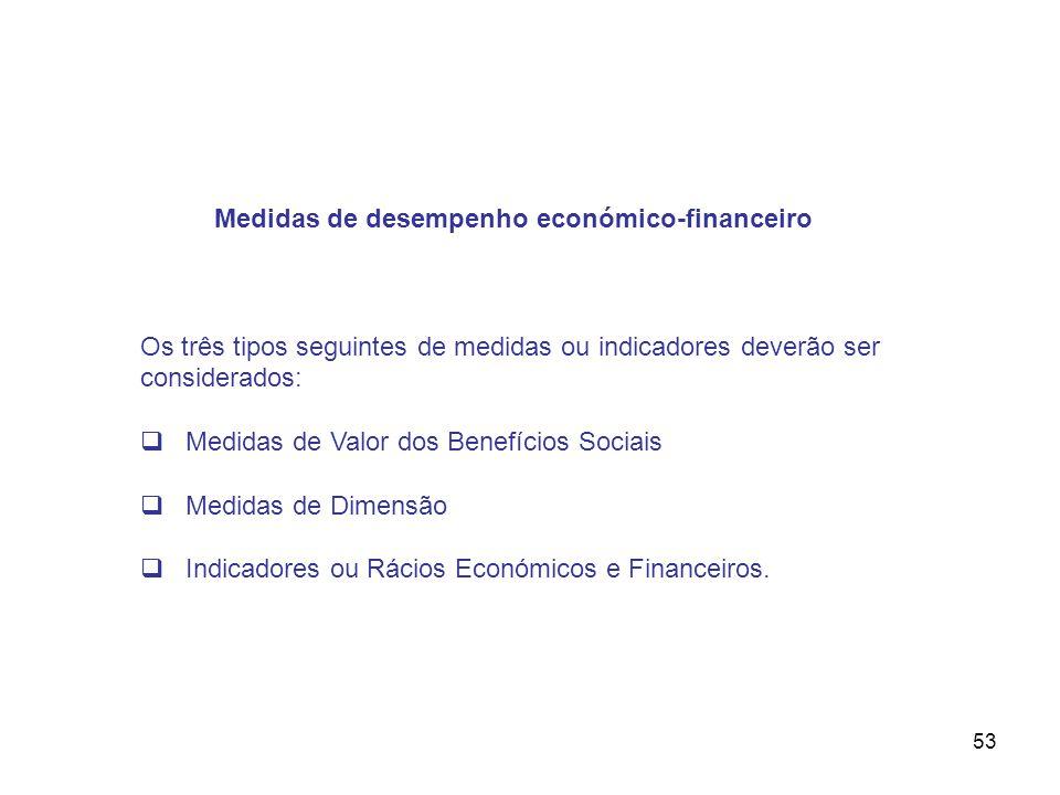 53 Medidas de desempenho económico-financeiro Os três tipos seguintes de medidas ou indicadores deverão ser considerados: Medidas de Valor dos Benefíc
