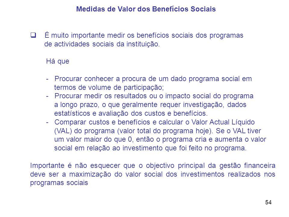 54 Medidas de Valor dos Benefícios Sociais É muito importante medir os benefícios sociais dos programas de actividades sociais da instituição. Há que