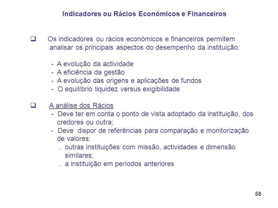 56 Indicadores ou Rácios Económicos e Financeiros Os indicadores ou rácios económicos e financeiros permitem analisar os principais aspectos do desemp