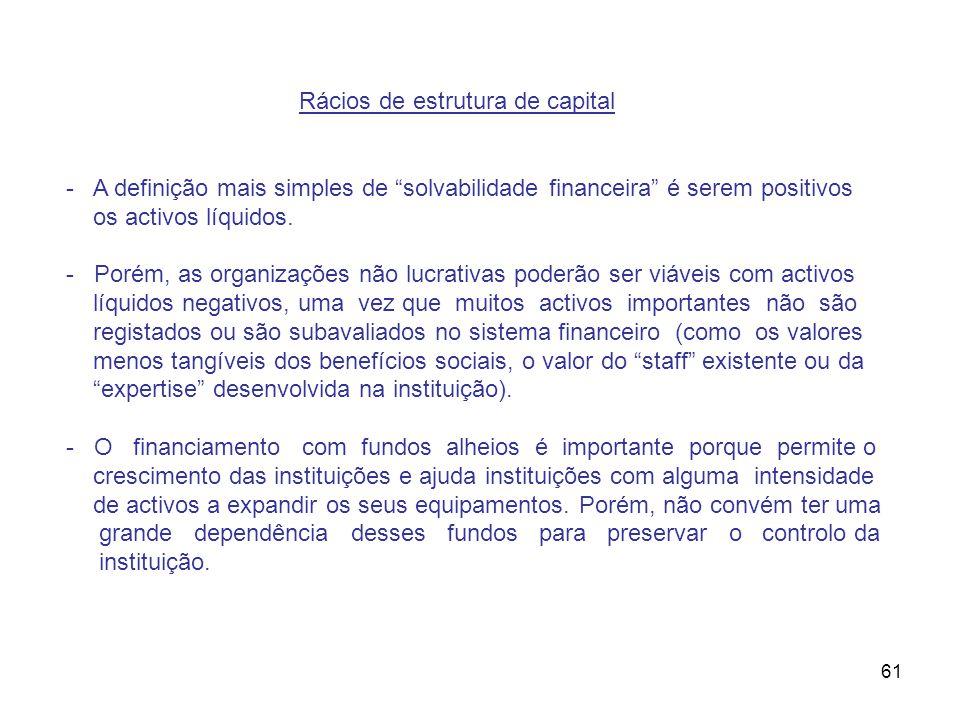 61 Rácios de estrutura de capital - A definição mais simples de solvabilidade financeira é serem positivos os activos líquidos. - Porém, as organizaçõ