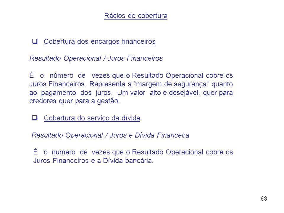 63 Rácios de cobertura Cobertura dos encargos financeiros Resultado Operacional / Juros Financeiros É o número de vezes que o Resultado Operacional co