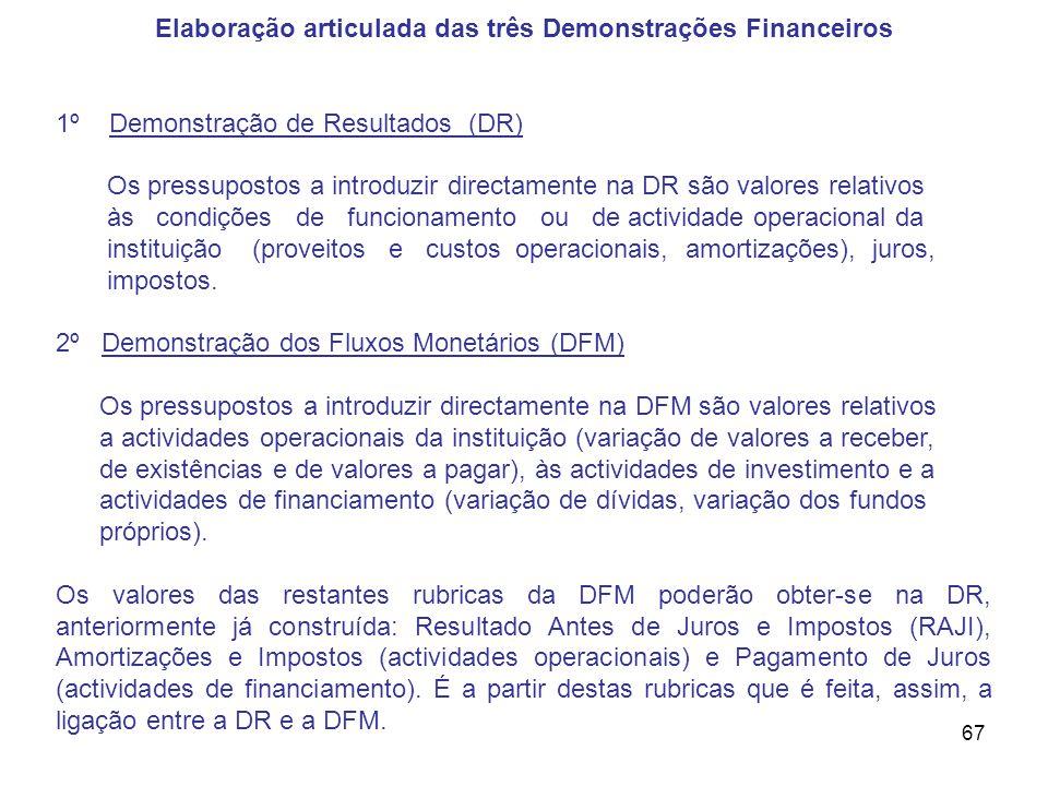 67 Elaboração articulada das três Demonstrações Financeiros 1º Demonstração de Resultados (DR) Os pressupostos a introduzir directamente na DR são val