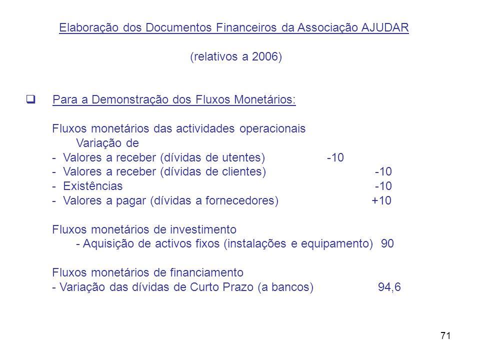71 Elaboração dos Documentos Financeiros da Associação AJUDAR (relativos a 2006) Para a Demonstração dos Fluxos Monetários: Fluxos monetários das acti
