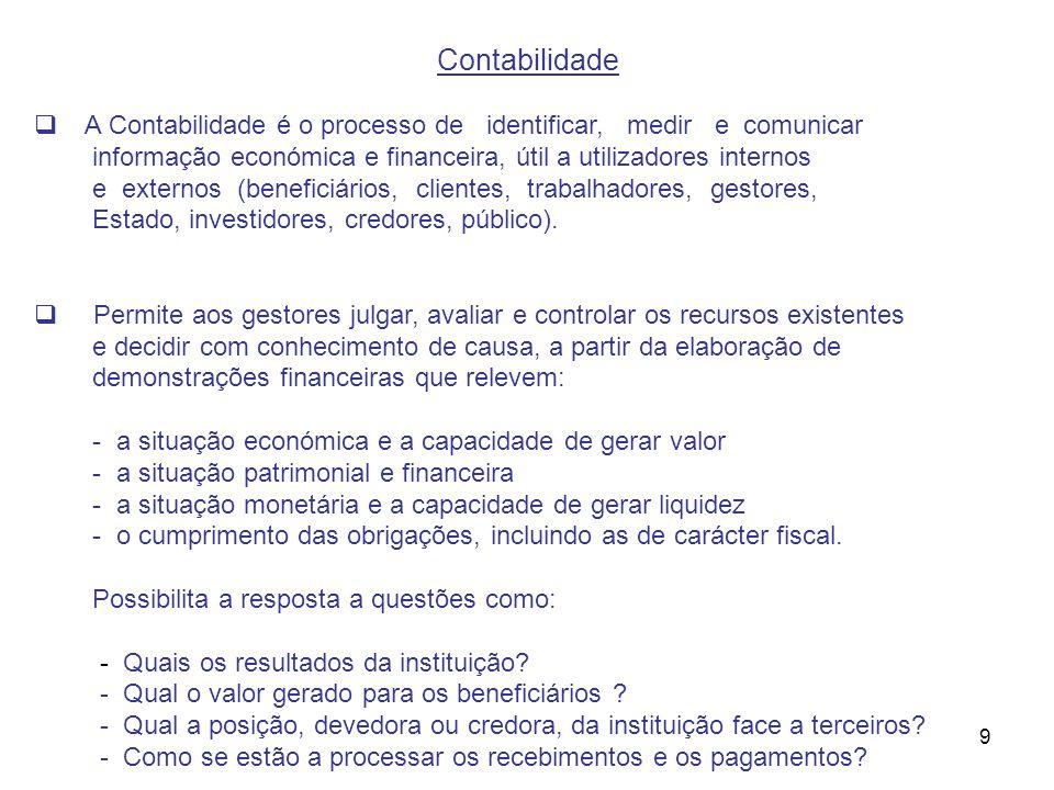 10 Várias perspectivas da Contabilidade Contabilidade geral Dá-nos a situação económico-financeira da empresa e a sua situação perante o exterior (endividamento, responsabilidades em geral) em concordância com os preceitos de normalização contabilística.