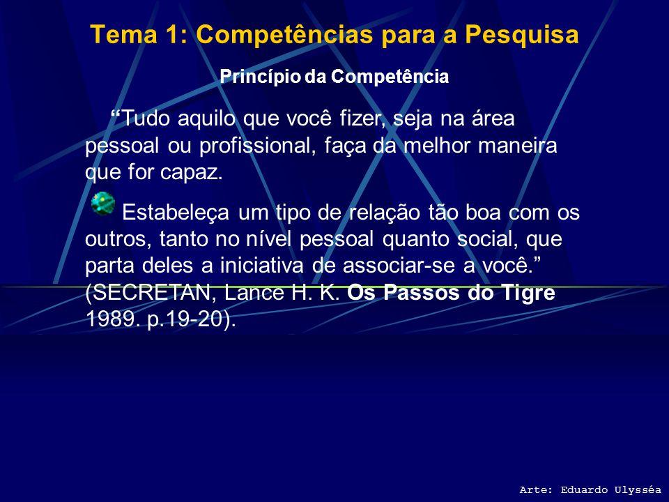 Tema 1: Competências para a Pesquisa Arte: Eduardo Ulysséa Perfil do Pesquisador: Predisposição à enfrentar e vencer vários desafios Busca, testa ou c