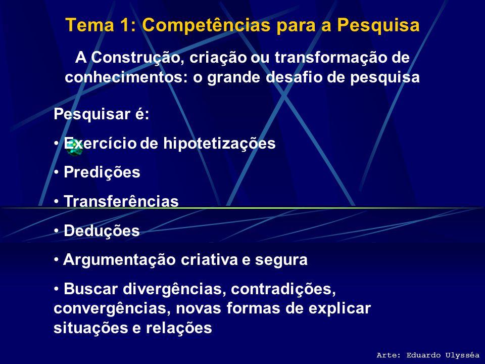 Tema 1: Competências para a Pesquisa Arte: Eduardo Ulysséa Princípio da Competência Tudo aquilo que você fizer, seja na área pessoal ou profissional, faça da melhor maneira que for capaz.