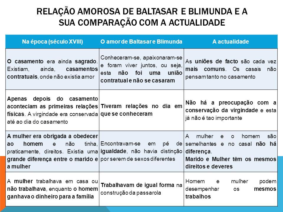 RELAÇÃO AMOROSA DE BALTASAR E BLIMUNDA E A SUA COMPARAÇÃO COM A ACTUALIDADE Na época (século XVIII)O amor de Baltasar e BlimundaA actualidade O casame