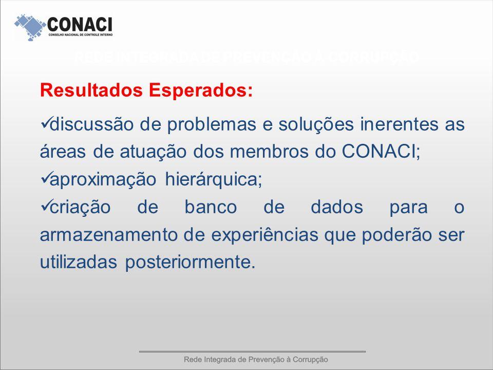 Resultados Esperados: discussão de problemas e soluções inerentes as áreas de atuação dos membros do CONACI; aproximação hierárquica; criação de banco de dados para o armazenamento de experiências que poderão ser utilizadas posteriormente.
