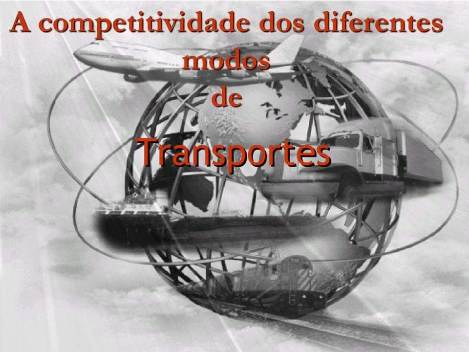 A competitividade dos diferentes modosde