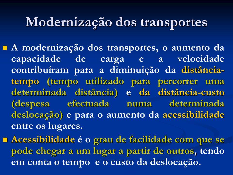 PORTUGAL CONTINENTAL Rede Ferroviária