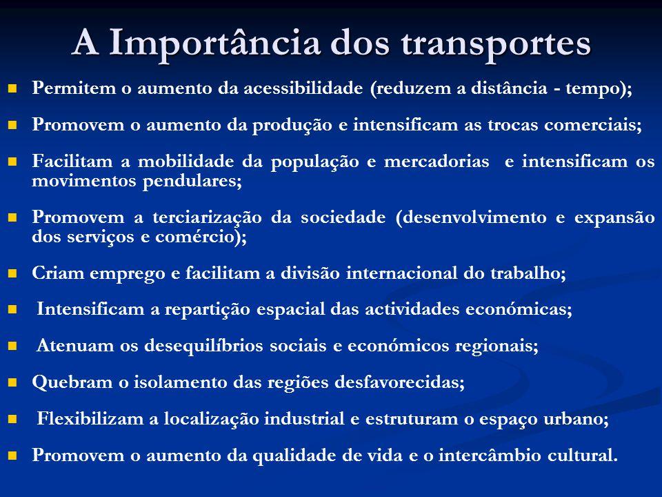 Transporte ferroviário Desvantagens: Itinerários e horários fixos; Implica o transbordo de passageiros e mercadorias; Elevados investimentos a nível da manutenção e funcionamento.