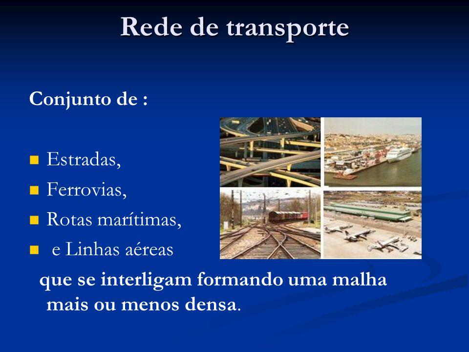 Rede de transporte Conjunto de : Estradas, Ferrovias, Rotas marítimas, e Linhas aéreas que se interligam formando uma malha mais ou menos densa.