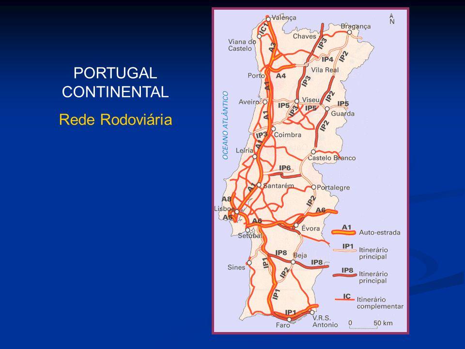 PORTUGAL CONTINENTAL Rede Rodoviária