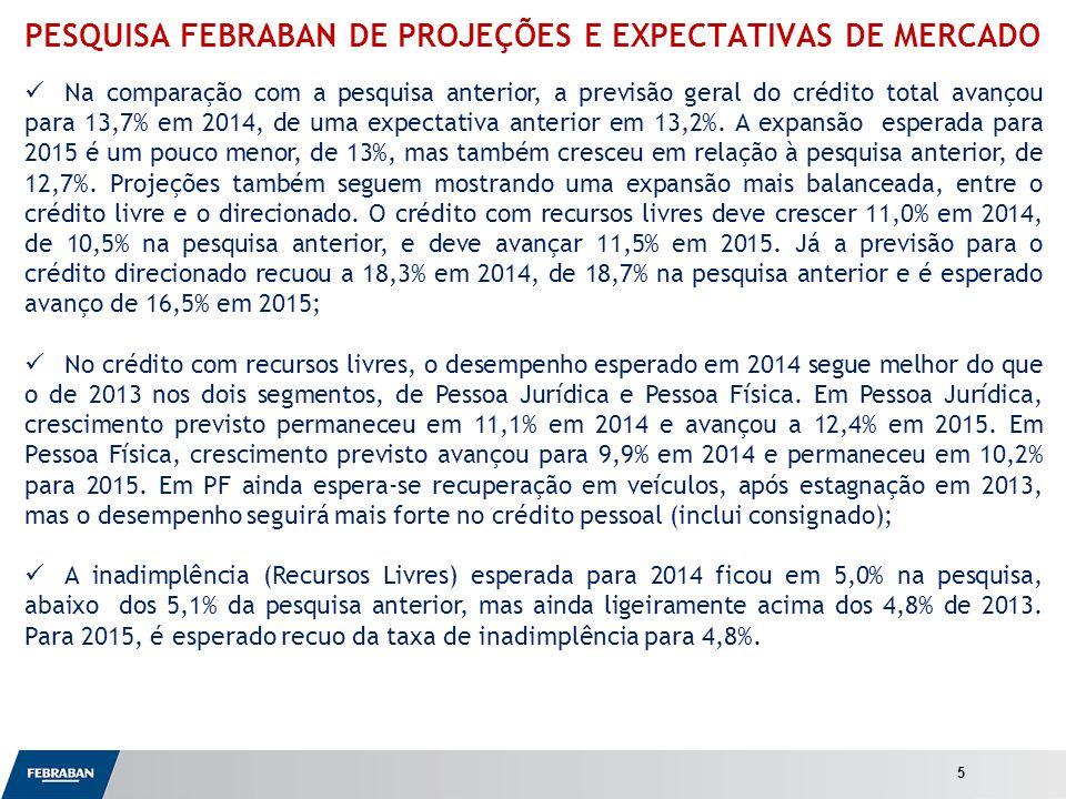 Apresentação ao Senado PESQUISA FEBRABAN DE PROJEÇÕES E EXPECTATIVAS DE MERCADO Na comparação com a pesquisa anterior, a previsão geral do crédito total avançou para 13,7% em 2014, de uma expectativa anterior em 13,2%.
