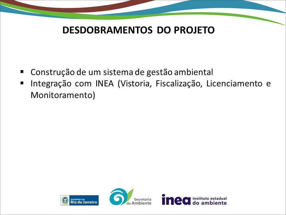 DESDOBRAMENTOS DO PROJETO Construção de um sistema de gestão ambiental Integração com INEA (Vistoria, Fiscalização, Licenciamento e Monitoramento)