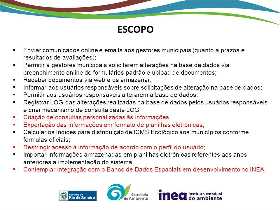 ESCOPO Enviar comunicados online e emails aos gestores municipais (quanto a prazos e resultados de avaliações); Permitir a gestores municipais solicit