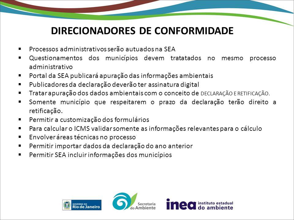 DIRECIONADORES DE CONFORMIDADE Processos administrativos serão autuados na SEA Questionamentos dos municípios devem tratatados no mesmo processo admin