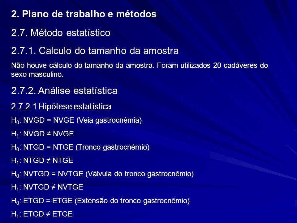 2. Plano de trabalho e métodos 2.7. Método estatístico 2.7.1. Calculo do tamanho da amostra Não houve cálculo do tamanho da amostra. Foram utilizados