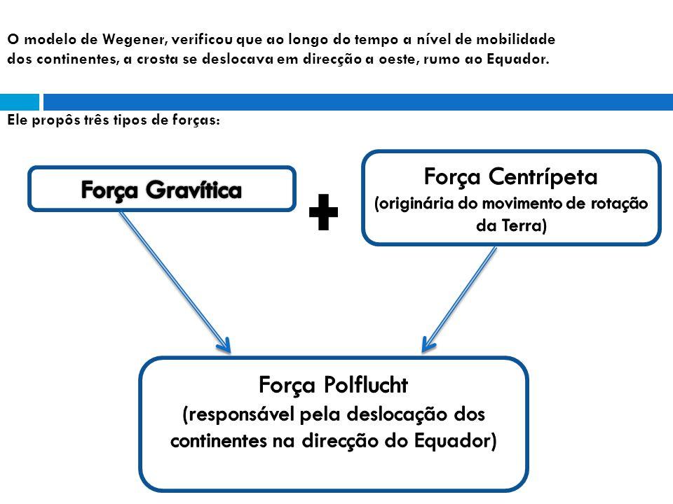 O modelo de Wegener, verificou que ao longo do tempo a nível de mobilidade dos continentes, a crosta se deslocava em direcção a oeste, rumo ao Equador.