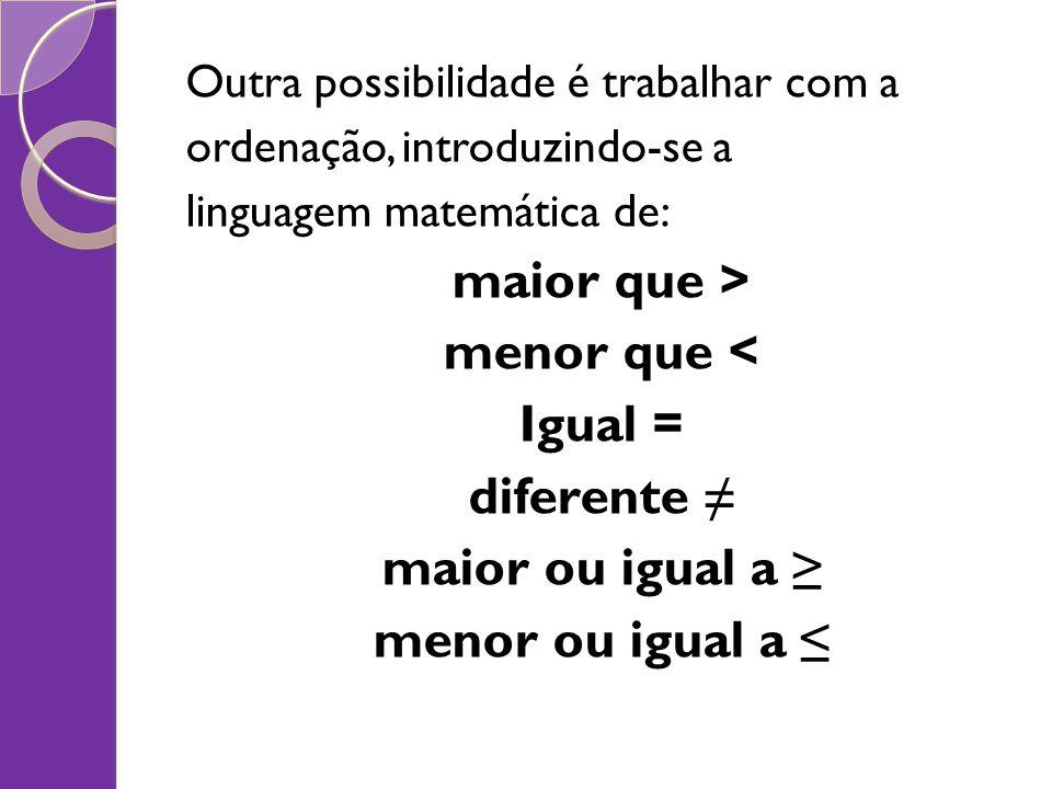 Outra possibilidade é trabalhar com a ordenação, introduzindo-se a linguagem matemática de: maior que > menor que < Igual = diferente maior ou igual a